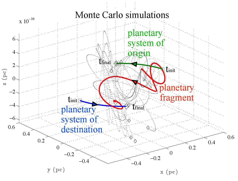 parabolic trajectory of planets - photo #40